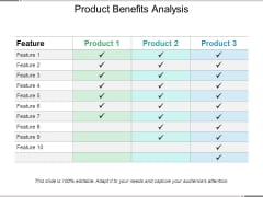 Product Benefits Analysis Ppt PowerPoint Presentation Summary Background