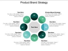 Product Brand Strategy Ppt PowerPoint Presentation File Picture Cpb