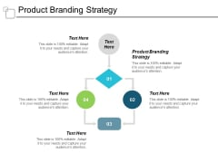 Product Branding Strategy Ppt Powerpoint Presentation Infographics Deck Cpb