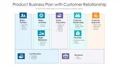 Product Business Plan With Customer Relationship Ppt Infographics Background Images PDF