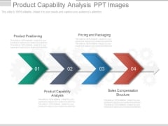 Product Capability Analysis Ppt Images