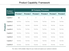 Product Capability Framework Ppt Powerpoint Presentation Show Templates