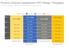 Product Channel Assessment Ppt Design Templates