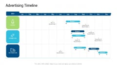 Product Commercialization Action Plan Advertising Timeline Ppt Ideas Deck PDF