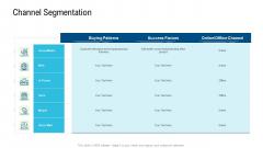 Product Commercialization Action Plan Channel Segmentation Pictures PDF
