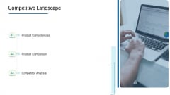 Product Commercialization Action Plan Competitive Landscape Structure PDF