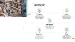 Product Commercialization Action Plan Distribution Ppt Icon Smartart