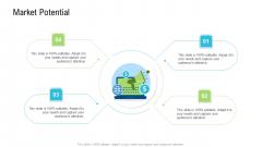 Product Commercialization Action Plan Market Potential Brochure PDF
