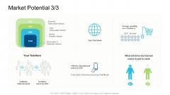 Product Commercialization Action Plan Market Potential Obtainable Market Professional PDF