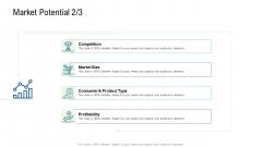 Product Commercialization Action Plan Market Potential Profitability Microsoft PDF