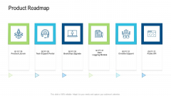 Product Commercialization Action Plan Product Roadmap Ppt Inspiration Show PDF