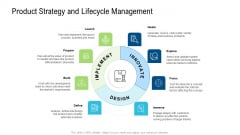 Product Commercialization Action Plan Product Strategy And Lifecycle Management Ppt Inspiration PDF