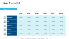Product Commercialization Action Plan Sales Forecast Units Inspiration PDF