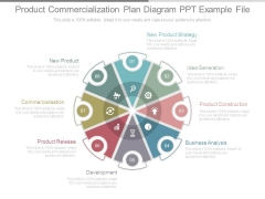 Product Commercialization Plan Diagram Ppt Example File
