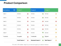 Product Comparison Management Ppt PowerPoint Presentation Styles Examples