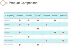 Product Comparison Ppt PowerPoint Presentation Design Templates