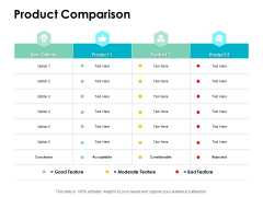 Product Comparison Ppt PowerPoint Presentation Gallery Picture