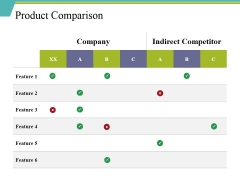 Product Comparison Ppt PowerPoint Presentation Gallery Slideshow
