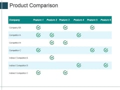 Product Comparison Ppt PowerPoint Presentation Graphics