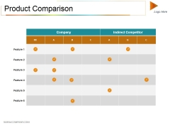 Product Comparison Ppt PowerPoint Presentation Icon File Formats
