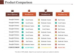 Product Comparison Ppt PowerPoint Presentation Layouts Template