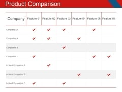 Product Comparison Ppt PowerPoint Presentation Layouts Visuals