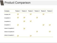 Product Comparison Ppt PowerPoint Presentation Picture