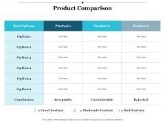 Product Comparison Ppt PowerPoint Presentation Portfolio Show