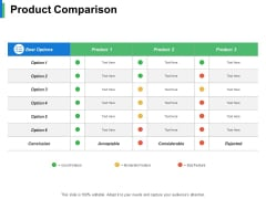 Product Comparison Ppt PowerPoint Presentation Show Layout Ideas