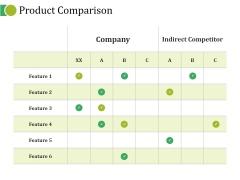 Product Comparison Ppt PowerPoint Presentation Show