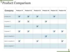 Product Comparison Ppt PowerPoint Presentation Show Slide Portrait