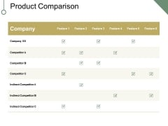 Product Comparison Ppt PowerPoint Presentation Show Tips