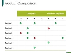 Product Comparison Ppt PowerPoint Presentation Slides Backgrounds