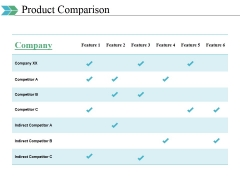 Product Comparison Ppt PowerPoint Presentation Slides Rules