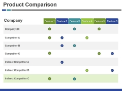 Product Comparison Ppt PowerPoint Presentation Slides Show
