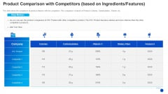 Product Comparison With Competitors Based On Ingredients Features Diagrams PDF