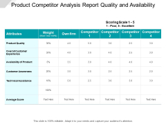 Product Competitor Analysis Report Quality And Availability Ppt PowerPoint Presentation Infographic Template Ideas