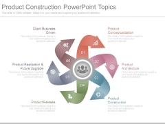 Product Construction Powerpoint Topics
