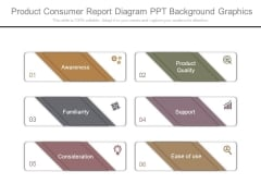 Product Consumer Report Diagram Ppt Background Graphics