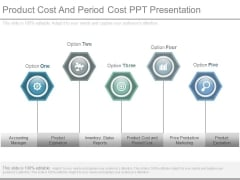 Product Cost And Period Cost Ppt Presentation