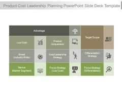 Product Cost Leadership Planning Powerpoint Slide Deck Template