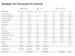 Product Cost Management PCM Budget Vs Forecast Vs Actual Ppt Portfolio Icon PDF