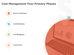 Product Cost Management PCM Cost Management Four Primary Phases Ppt Infographic Template Graphics Download PDF