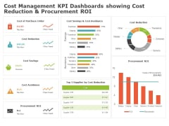 Product Cost Management PCM Cost Management KPI Dashboards Showing Cost Reduction And Procurement ROI Clipart PDF