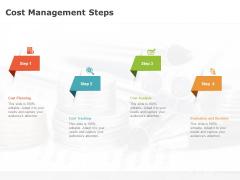 Product Cost Management PCM Cost Management Steps Ppt Pictures Demonstration PDF