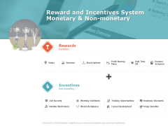 Product Cost Management PCM Reward And Incentives System Monetary And Non Monetary Ppt Gallery Design Templates PDF