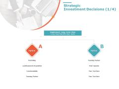 Product Cost Management PCM Strategic Investment Decisions Plan Ppt Images PDF