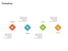 Product Cost Management PCM Timeline Ppt Portfolio Graphics Tutorials PDF