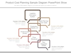 Product Cost Planning Sample Diagram Powerpoint Show