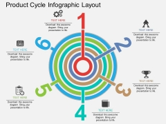 Product Cycle Infographic Layout Powerpoint Template